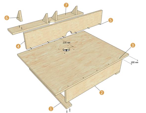 схема крепления деталей столешницы и упоров