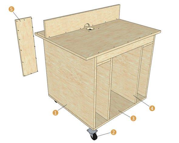 сборка конструкции стола