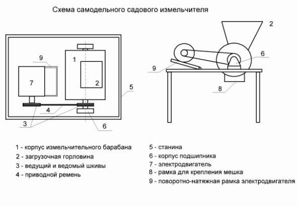 Схема измельчителя