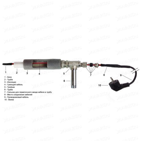 Схема монтажа обогревающего кабеля внутри трубы