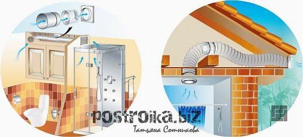 Схема вытяжки в туалете