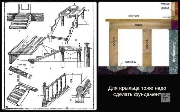 Проект и сборка лестницы из дерева