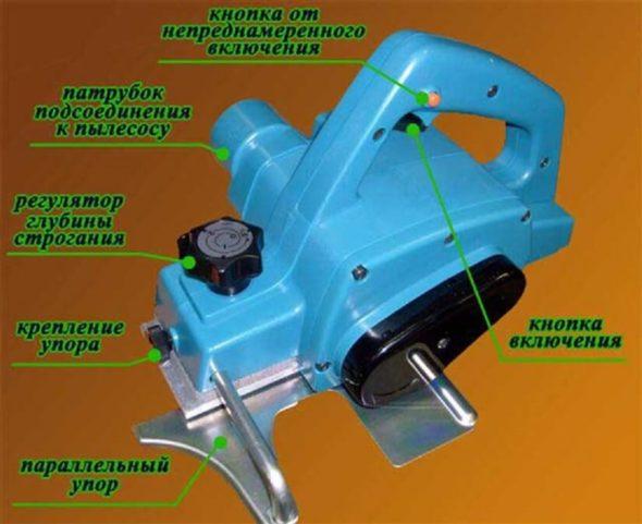 Элементы конструкции электрорубанка