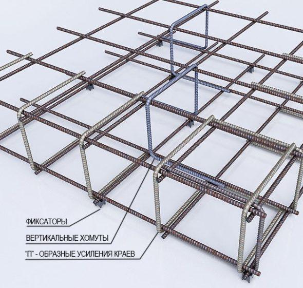 Схема крепления арматурных прутов