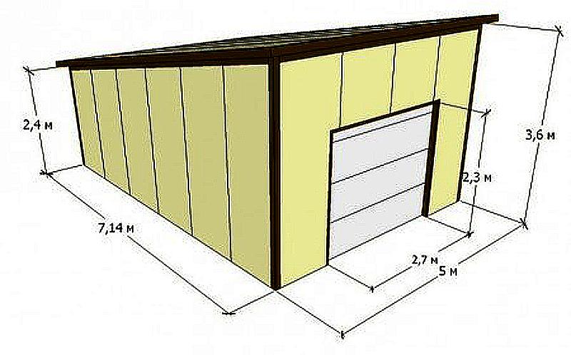 конструкции металлических гаражей