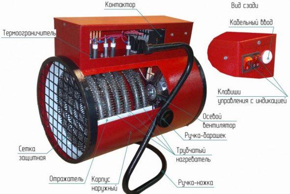 Схема устройства электрической тепловой пушки