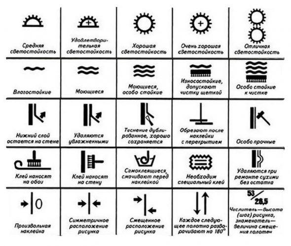 Символы на обоях