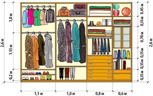 Схема наполнения шкафа-купе
