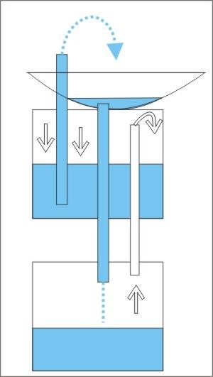 Схема подачи воды в фонтане, работающем без насоса