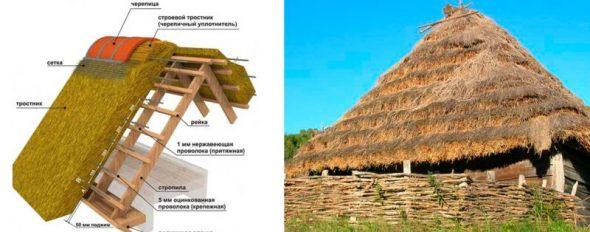 Стропильная система под соломенную крышу