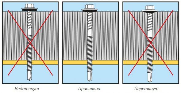 Крепление панелей