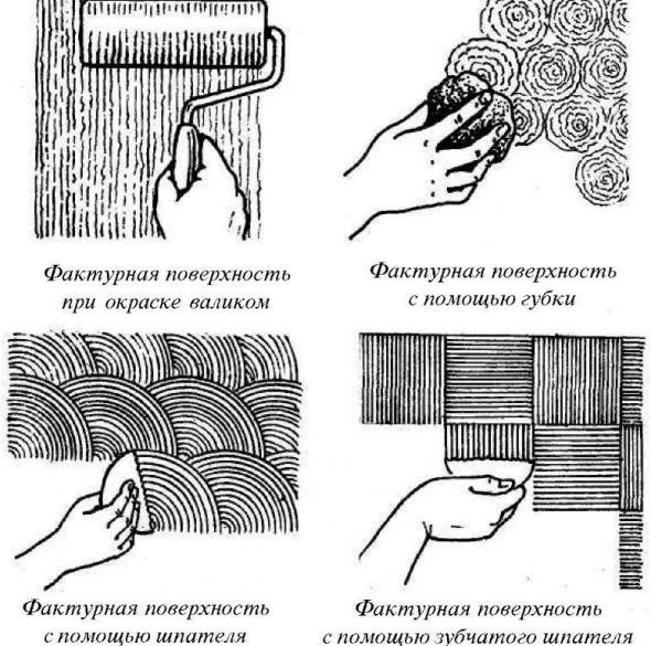 Виды фактурной поверхности при разных способах нанесения краски