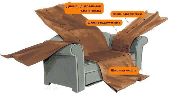 Замеры для чехла на диван